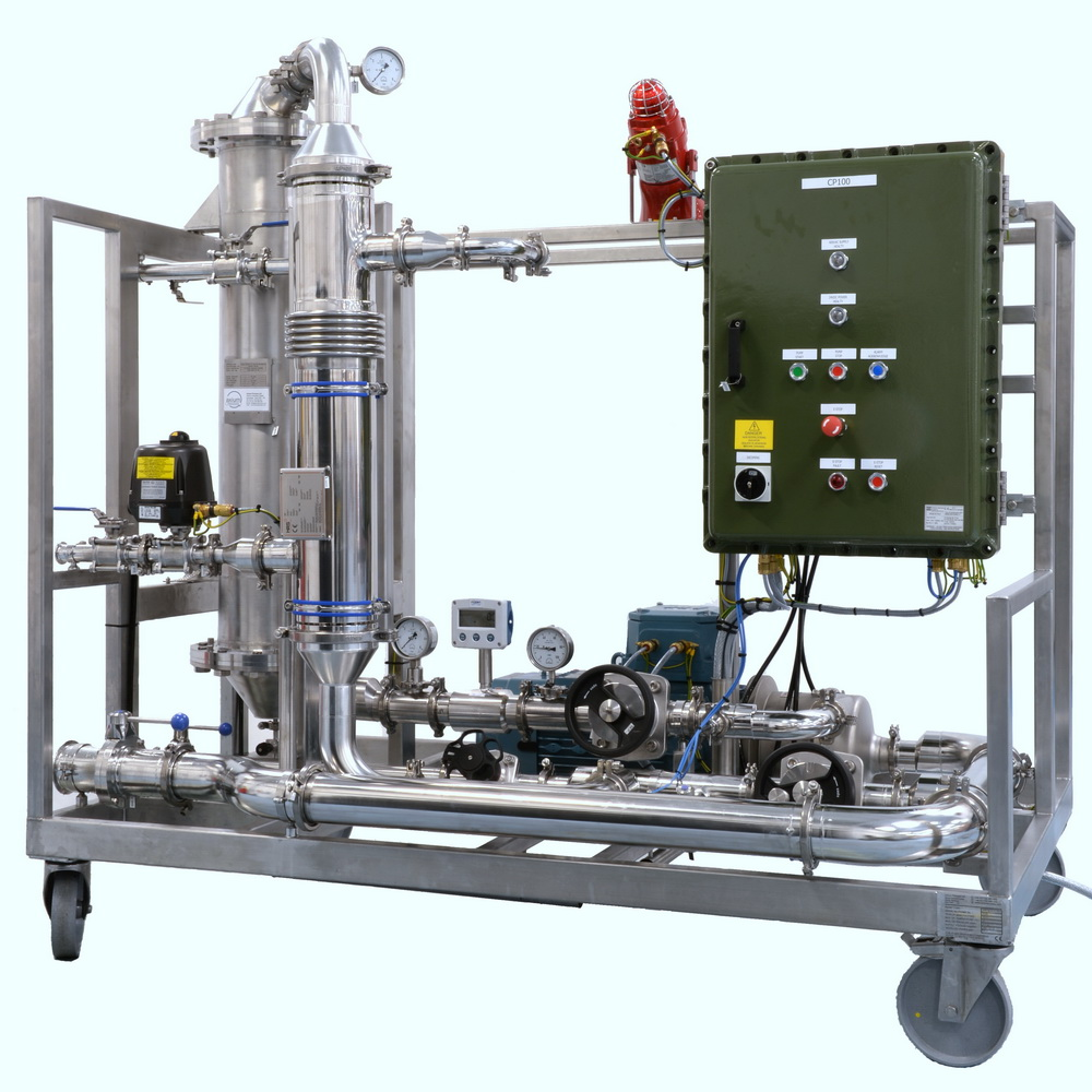 Membrane Filtration Technology